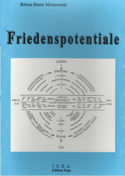 Cover Friedenspotentiale
